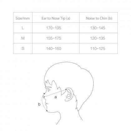 Xiaomi Smartmi Reusable Anti-Pollution Air Sport Face Mask Respirators Block PM2.5 Haze Anti-haze Adjustable Ear Hanging 3D Design Comfortable