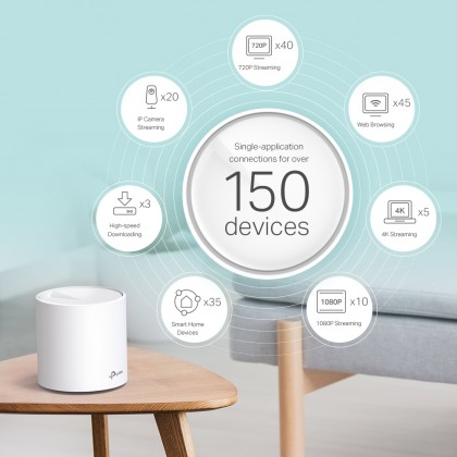 TP-Link Deco X60 AX3000 Whole Home WiFi 6 AX Mesh Wi-Fi Router System, Wireless AP Mode or Router Mode (Smarter Home)